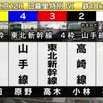 宮沢りえ、3Mの観月ありさとほぼ初対面……ヨルタモリ2014.12.7