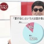 タモリさんの名言ランキング【2】 in ヨルタモリ